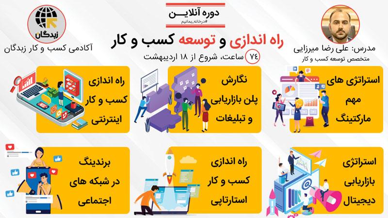 آموزش آنلاین راه اندازی و توسعه کسب و کار